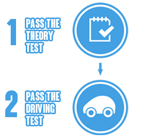 Karwal Driving School in Leicester Theory Test and Driving Lessons help in Leicester